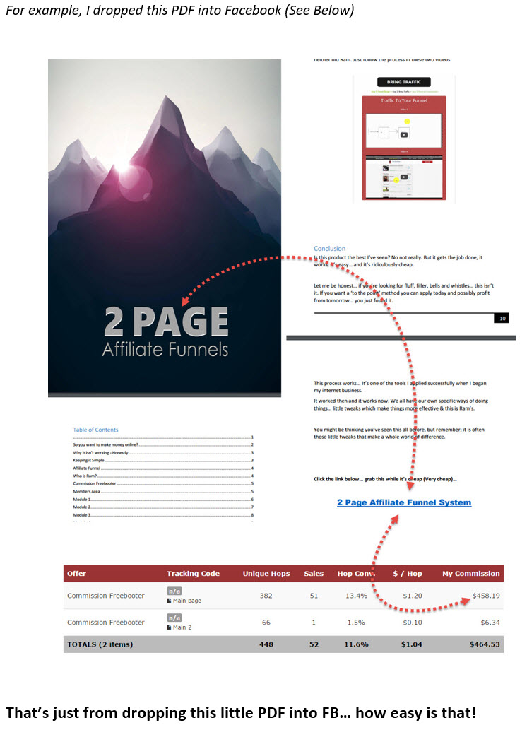 How to make money with PDFs